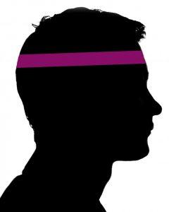 Skitze mit Bereich für Mesung des Kopfumfangs für den KAuf eines Helmes